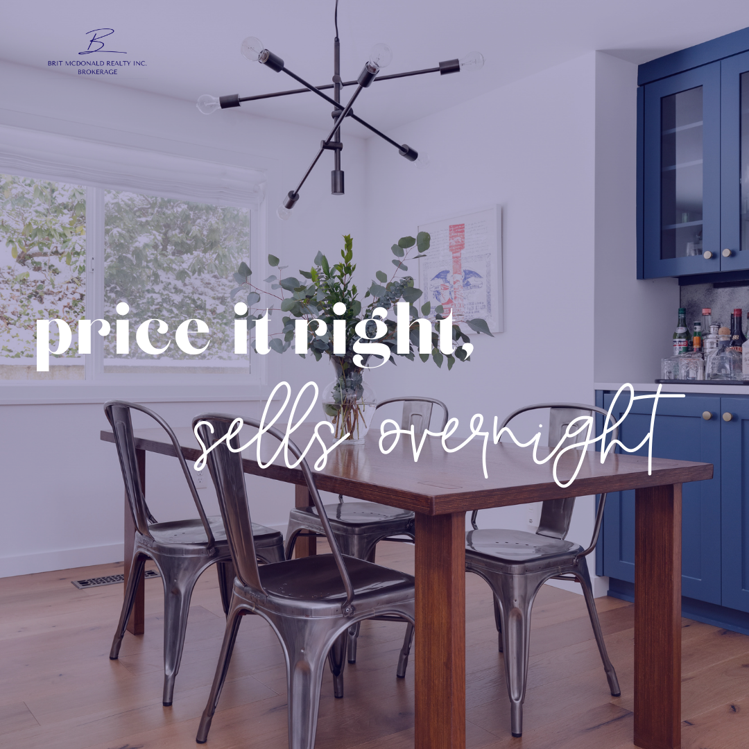 The Importance of Correctly Pricing Your Home to Sell
